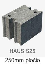 S25 blokeliai sienoms