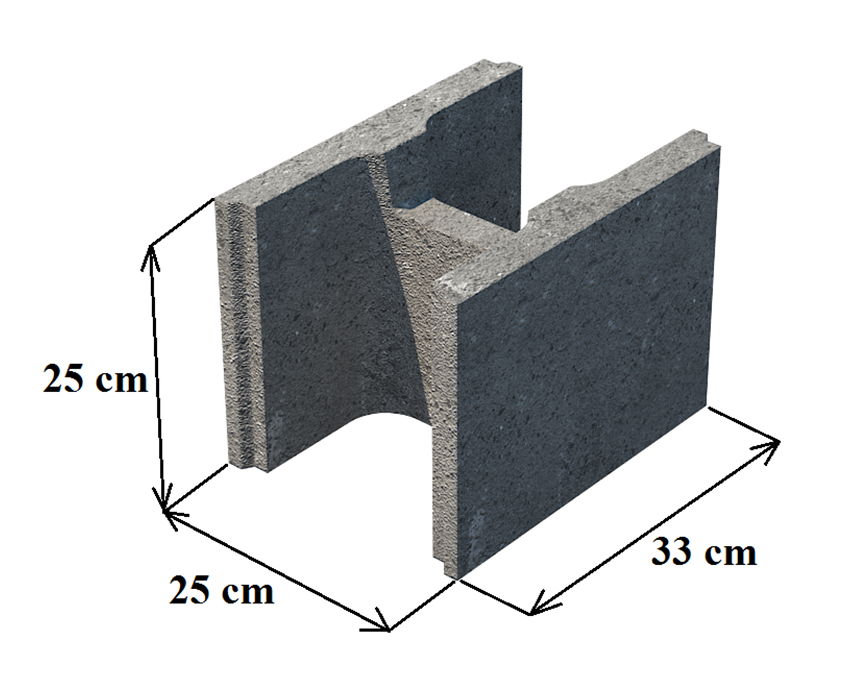 betoniniai blokeliai pamatams