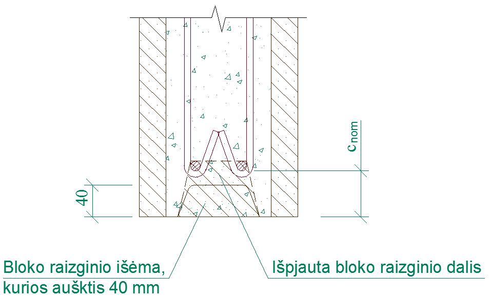 apsauginis betono sluoksnis