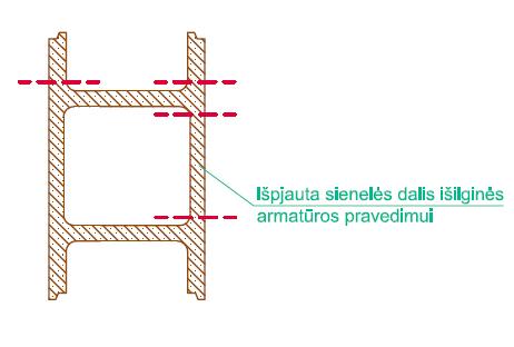 haus blokeliai monolitui