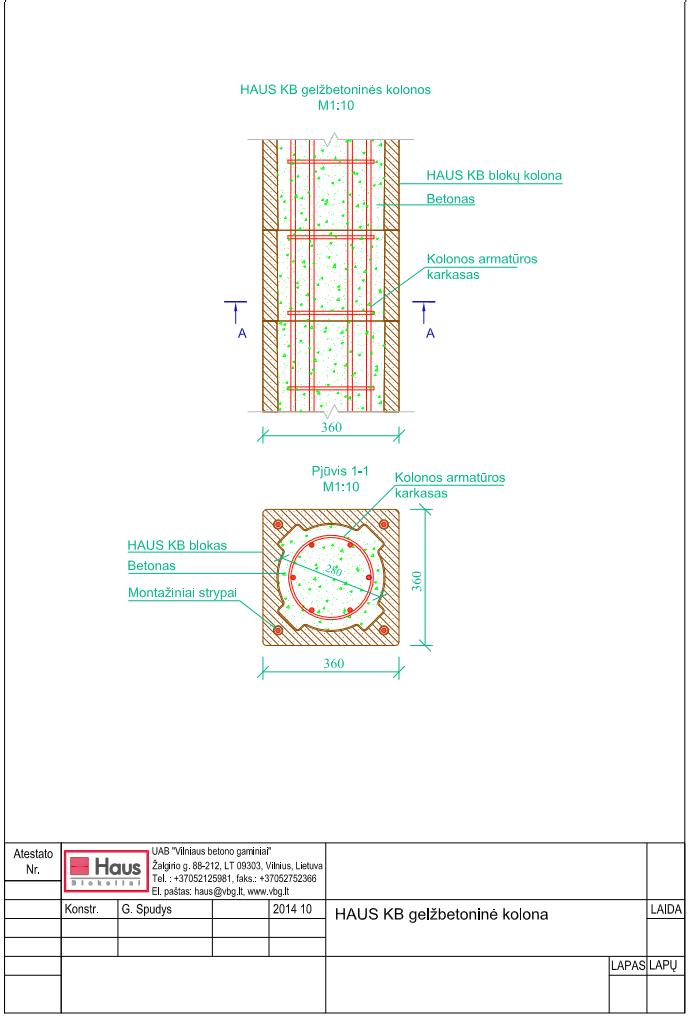 kolonos konstrukcija
